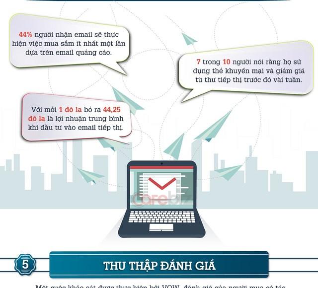 [Infographic] 8 điều cần biết khi khởi nghiệp với thương mại điện tử