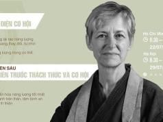 Nhà lãnh đạo Thiền: ĐÓN ĐẦU THÁCH THỨC - NHẬN DIỆN CƠ HỘI