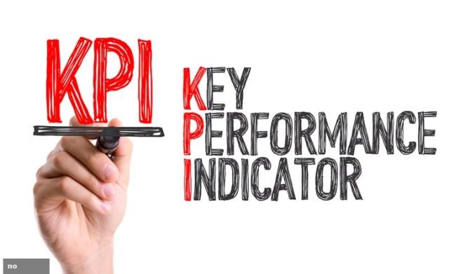 KPI đánh giá công việc hiệu quả