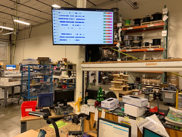 Wire Harness Machine Monitoring FreePoint Technologies