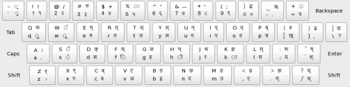 english to marathi typing keyboard