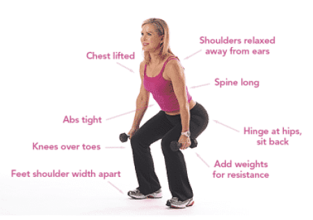 Are you doing squats correctly? We'll walk you through the proper way to do a squat for maximum results.