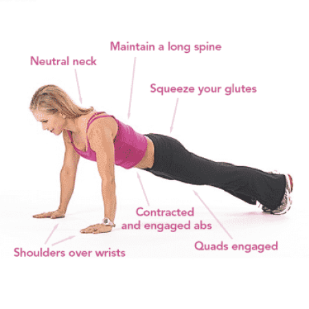 Ever wondered how to do a plank the right way? We've got you covered.