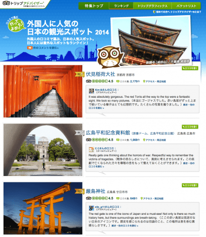 Trip Advisor Japan Inbound Rankings 2014