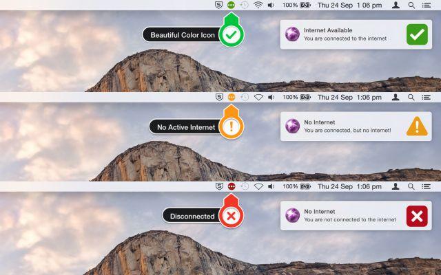 Internet Status Mac