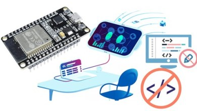 ESP32 Programming without Coding