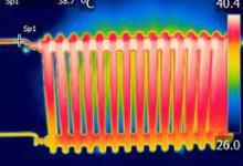 Advanced Heat Transfer: Thermal Radiation