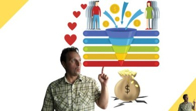 Digital Marketing Course – The Sales Funnel in Marketing