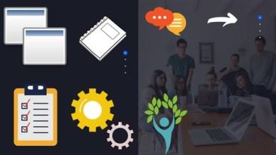 Complete Human Resource Management setup workflow & toolkit