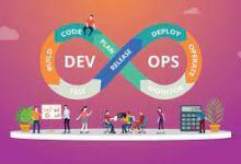 DevOps Engineering – Git, GitHub, Maven, JUnit, Log4j