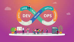 DevOps Engineering – Git, GitHub, Maven, JUnit, Log4j