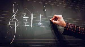 Music Theory – Beginner, Intermediate, & Advanced