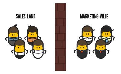 Sales Marketing Silo