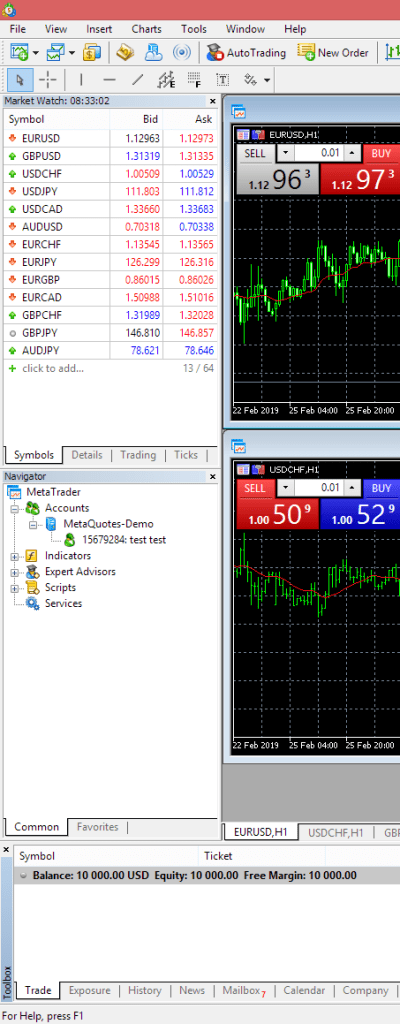 How to Open Demo Account on Metatrader 4 - Get Know Trading