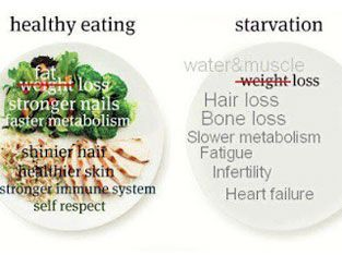 Healthy eating VS Starvation diet