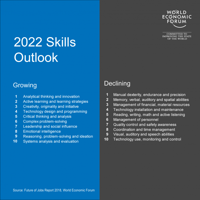 WEF Future of Jobs 3