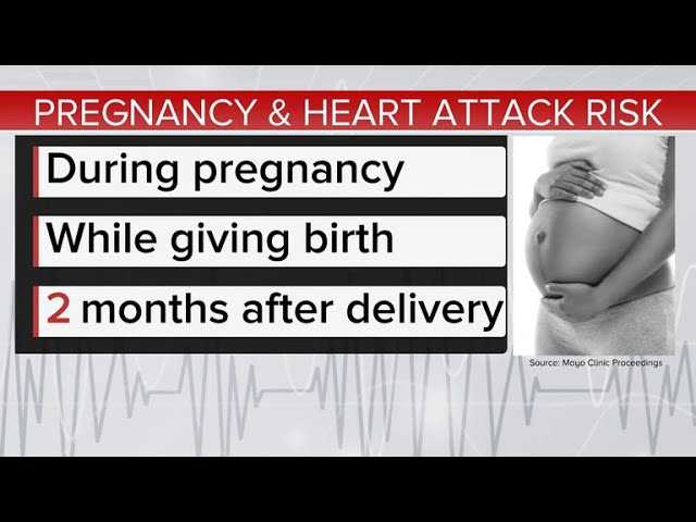 Why are more pregnant women having heart attacks?