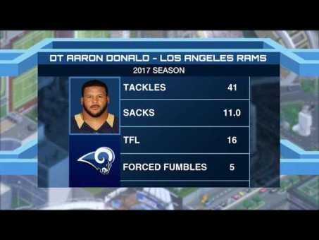 Time to Schein: Jason La Canfora talks Aaron Donald contract