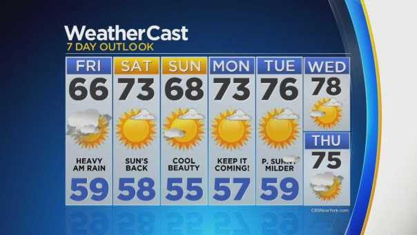 CBS2 Weather Forecast For September 27 at 11 P.M.