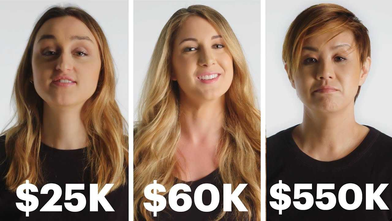 Women with Different Salaries on their Biggest Luxuries | Glamour