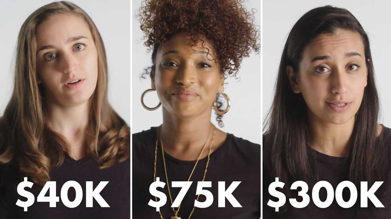 Women with Different Salaries on Guilty Spending | Glamour