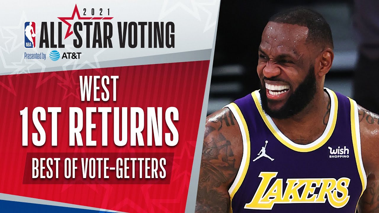 BEST OF #NBAAllStar Vote-Getters So Far | Western Conference