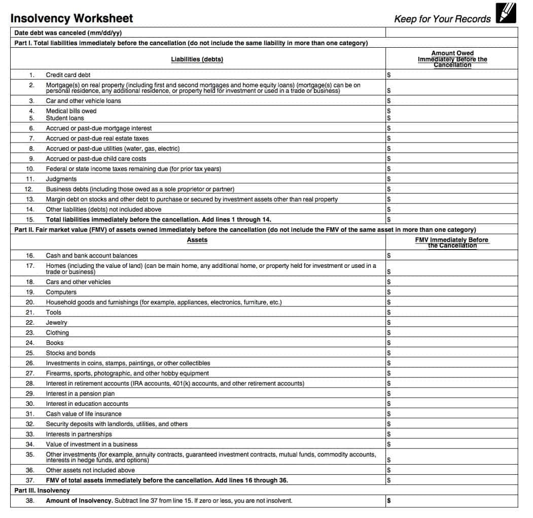Printables Insolvency Worksheet Form irs form 982 is your friend if you got a 1099 c insolvency worksheet