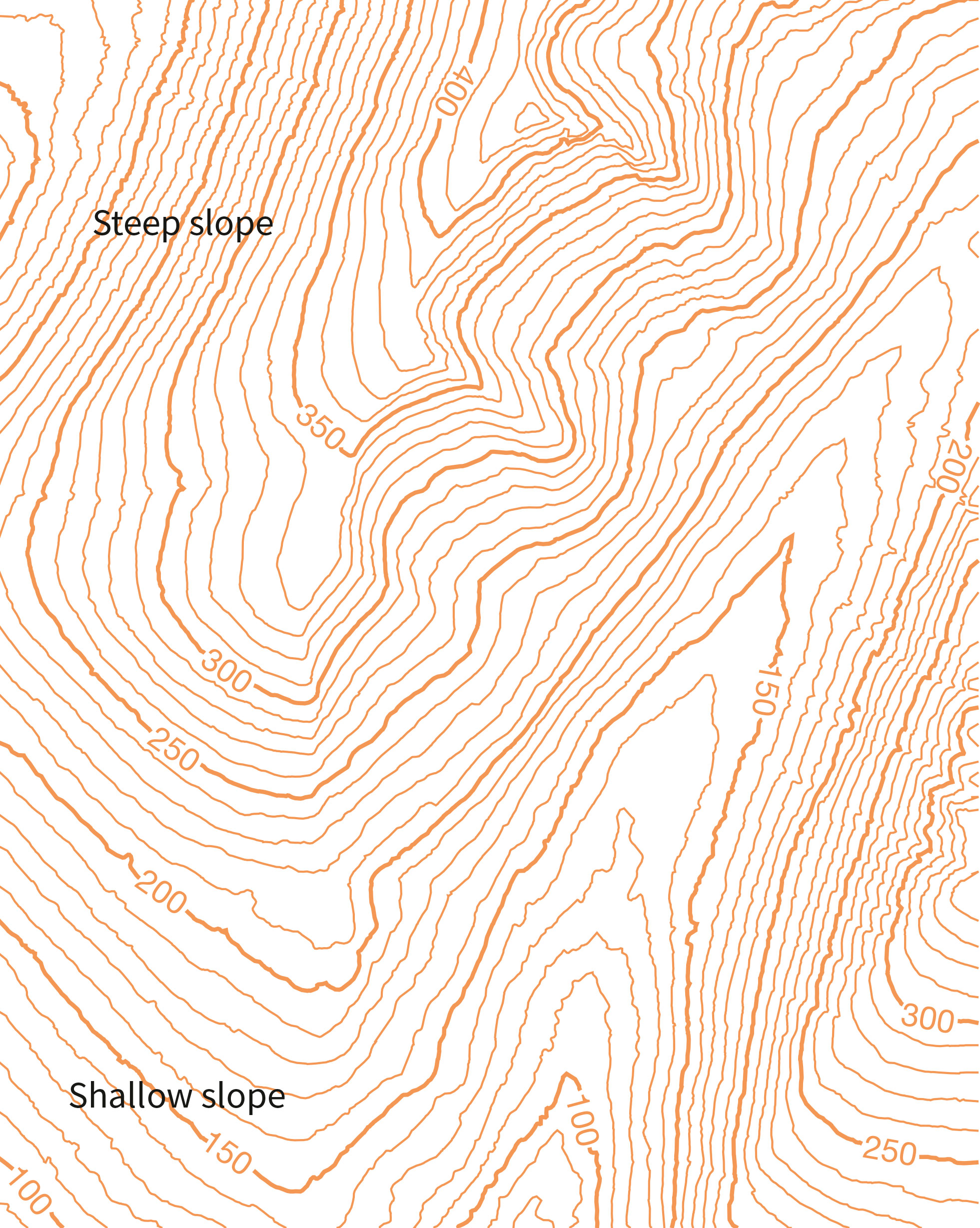 How To Label Contour Lines On A Topographic Map