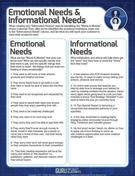 Emotional Intelligence Exercise