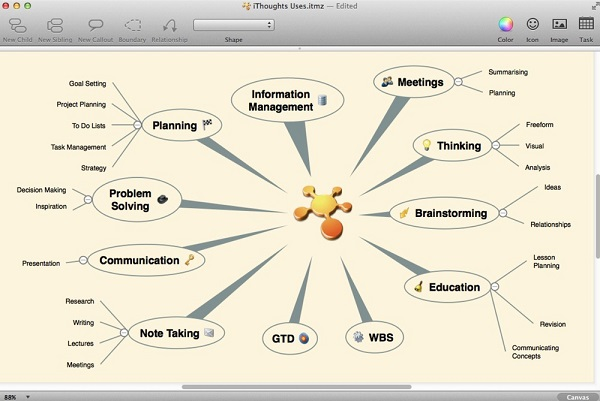 iThoughts 5.18 Download