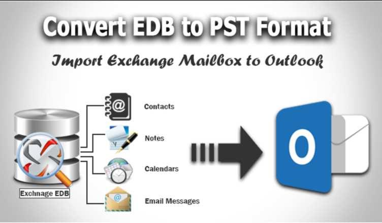 EDB to PST File Format