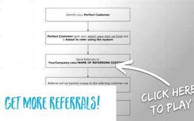 How to get more referral customers