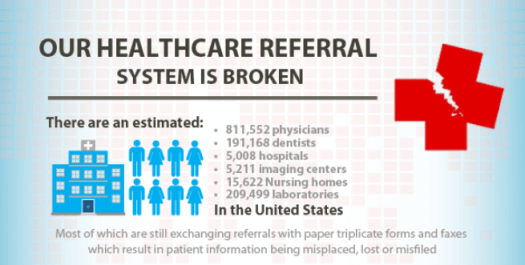 healthcare-referrals 9 Mistakes To Avoid In Your Physician Referral Network
