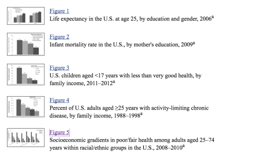 Screen-Shot-2016-06-22-at-10.26.28-AM Renewed Focus on Population Health: From the Hospital to the Community