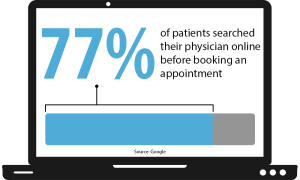 77-Doc-Search-300x180 5 Ways to Attract New Patients and Improve your Reputation w/ Testimonials