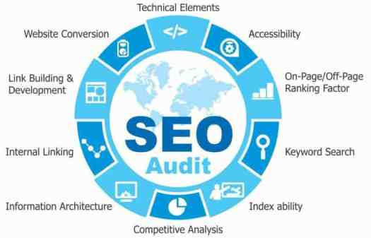 SEO-audit A Comprehensive Hospital Guide to Conducting an SEO Website Audit