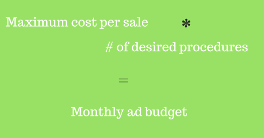Calculating-Budget 4 Essential Steps of Measuring Digital Advertising ROI for Dentists