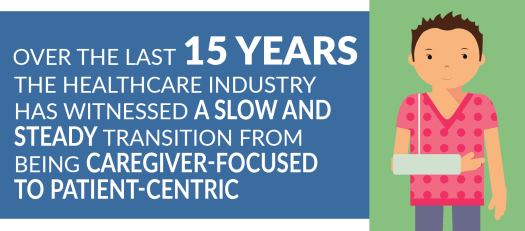 15-years 5 Ways to Make Your Practice More Patient-Centric