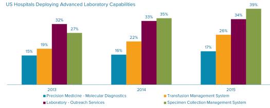 Precision medicine 3 - The Future Role of Precision Medicine in Cancer Treatment