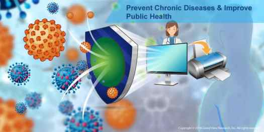 prevent-chronic-diseases-and-improve-public-health-gvr Healthcare IT Adoption - The Next Breakthrough In Infection Control