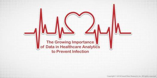 the-growing-importance-of-data-in-healthcare-analytics-to-prevent-infection-gvr Healthcare IT Adoption - The Next Breakthrough In Infection Control