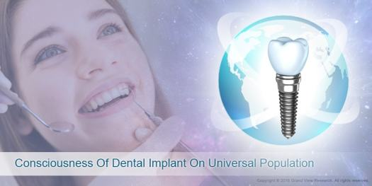 05 Consciousness Of Dental Implant On Universal Population - Factors Impacting Dental Implants Market Growth