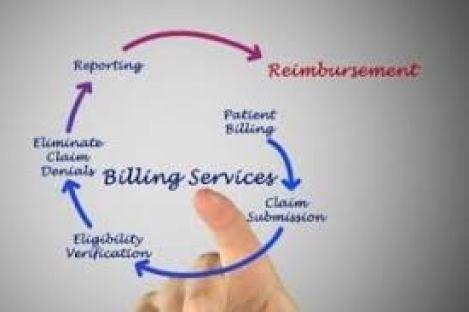 rcm6 Revenue Cycle Management (RCM) Is a Process