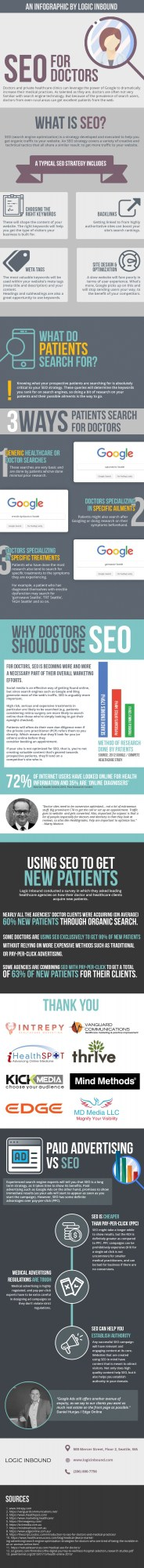 SEO For Doctors, SEO for Doctors – Infographic