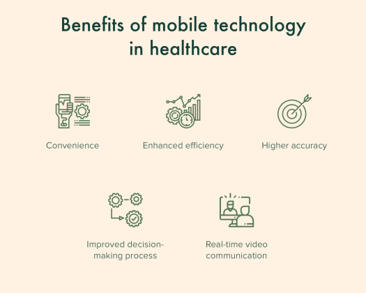 image2 - How mHealth Impacts the Patient Experience