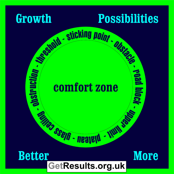 Get Lasting Results: comfort zone