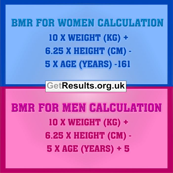 Get Results: BMR calculation