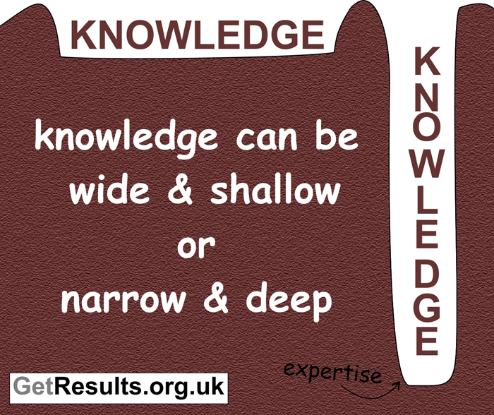 Get Results: Knowledge