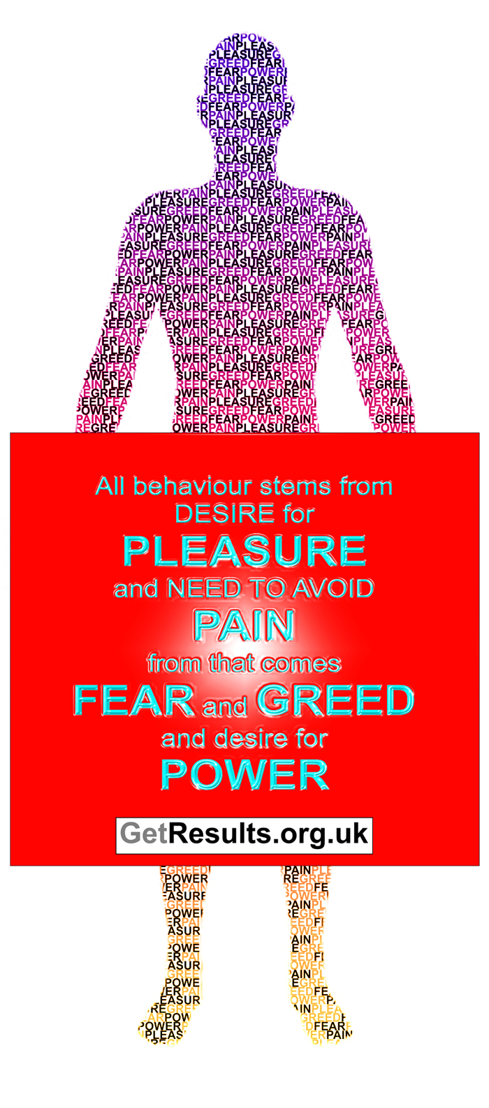 Get Results: The desire for pleasure and need to avoid pain