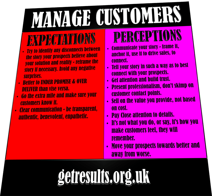 Get Results: manage expectations and perceptions